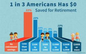 savings-survey-post